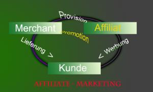 Affiliate - Marketing